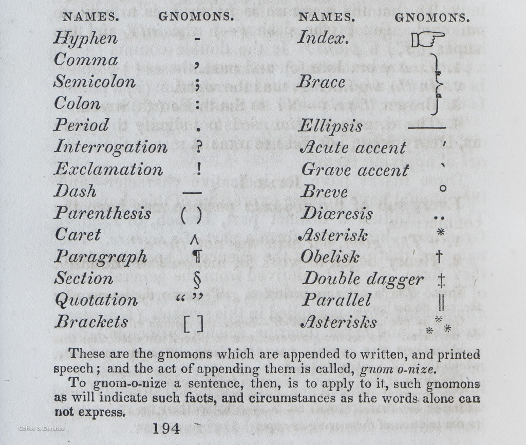 "Marks of punctuation, or ""gnomons"", as James Brown has them in his 1845 book An English Syntithology. (Image courtesy of Coffee & Donatus.)"